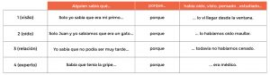 tabela-cabritinhos-3-es
