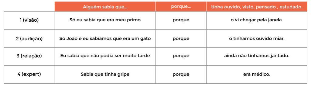 tabela-cabritinhos-3-pt